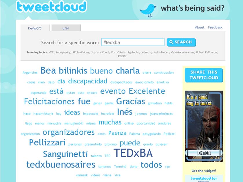 TEDx Word Cloud